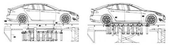 新机遇下我国新能源汽车换电模式发展前景分析